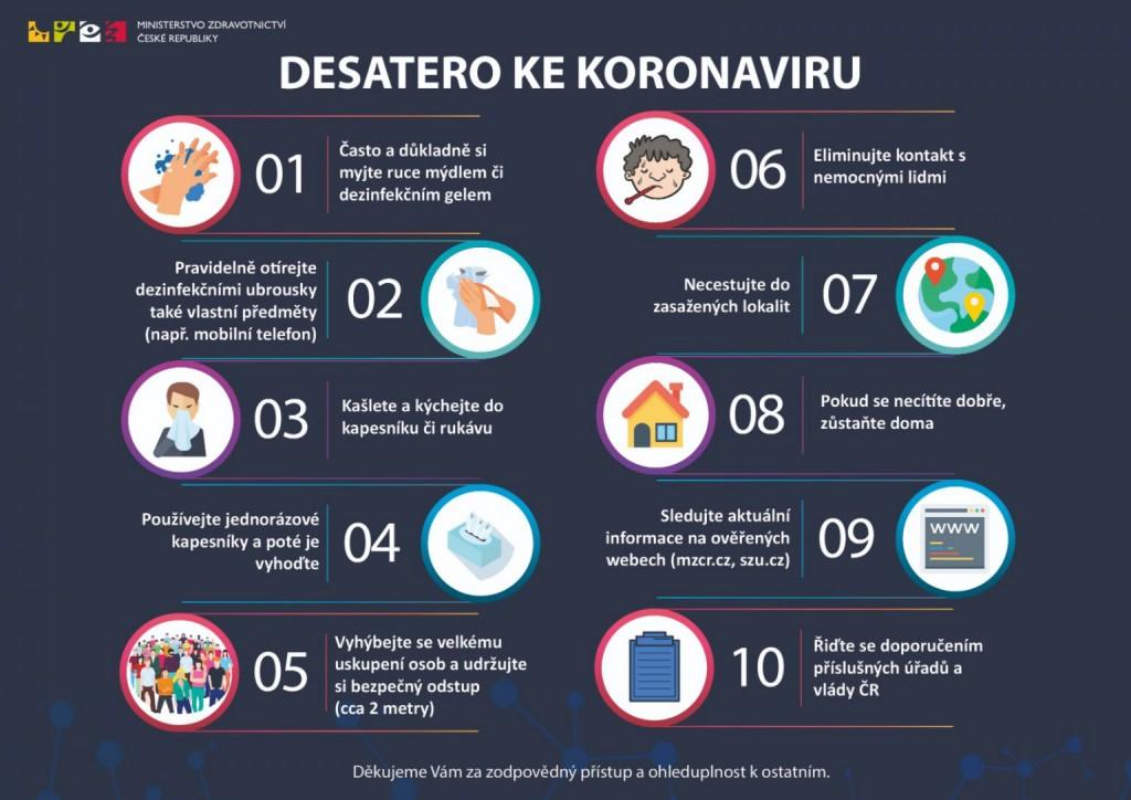 Desatero-ke-koronaviru-1-1536x1086